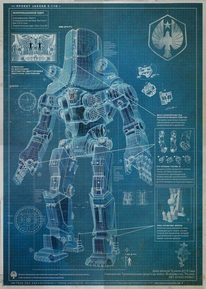 PACIFIC RIM poster focuses on Japanese Jaeger Coyote Tango ...